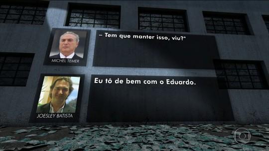Temer na tela da Globo: principal grupo de comunicação do país já publicou até editorial defendendo a renúncia do presidente